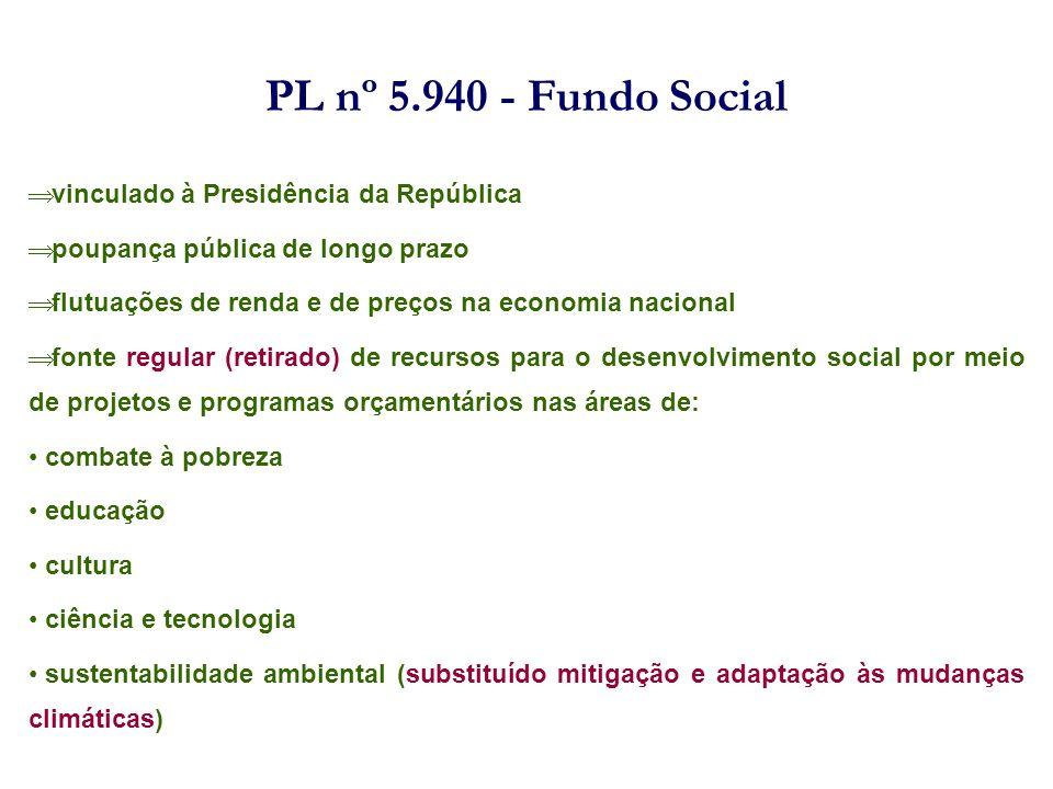 PL nº 5.940 - Fundo Social vinculado à Presidência da República poupança pública de longo prazo flutuações de renda e de preços na economia nacional f