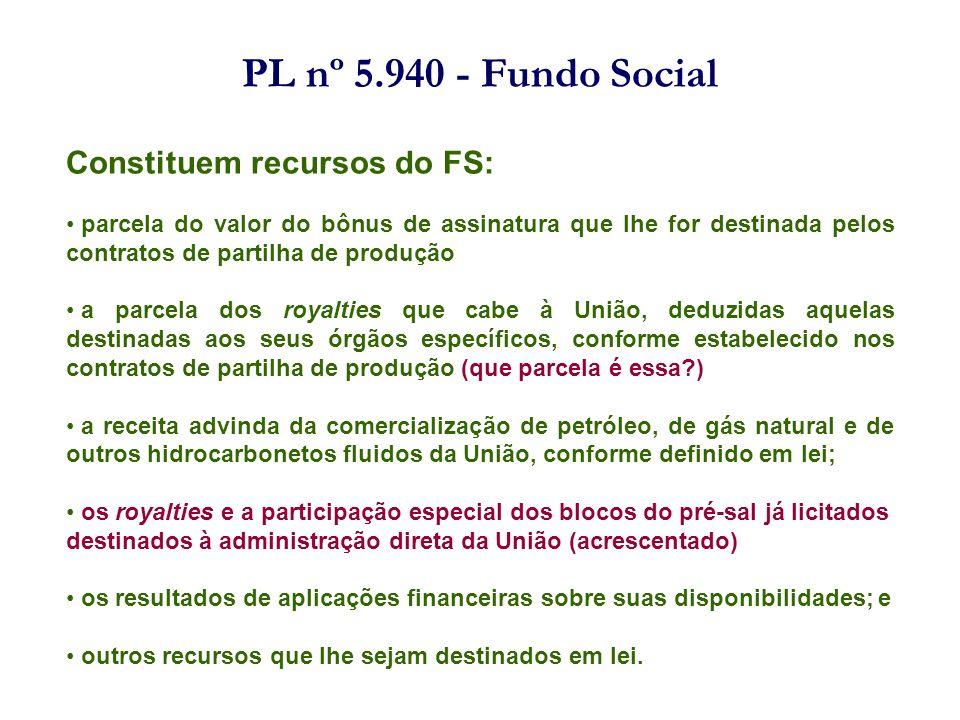 PL nº 5.940 - Fundo Social Constituem recursos do FS: parcela do valor do bônus de assinatura que lhe for destinada pelos contratos de partilha de pro