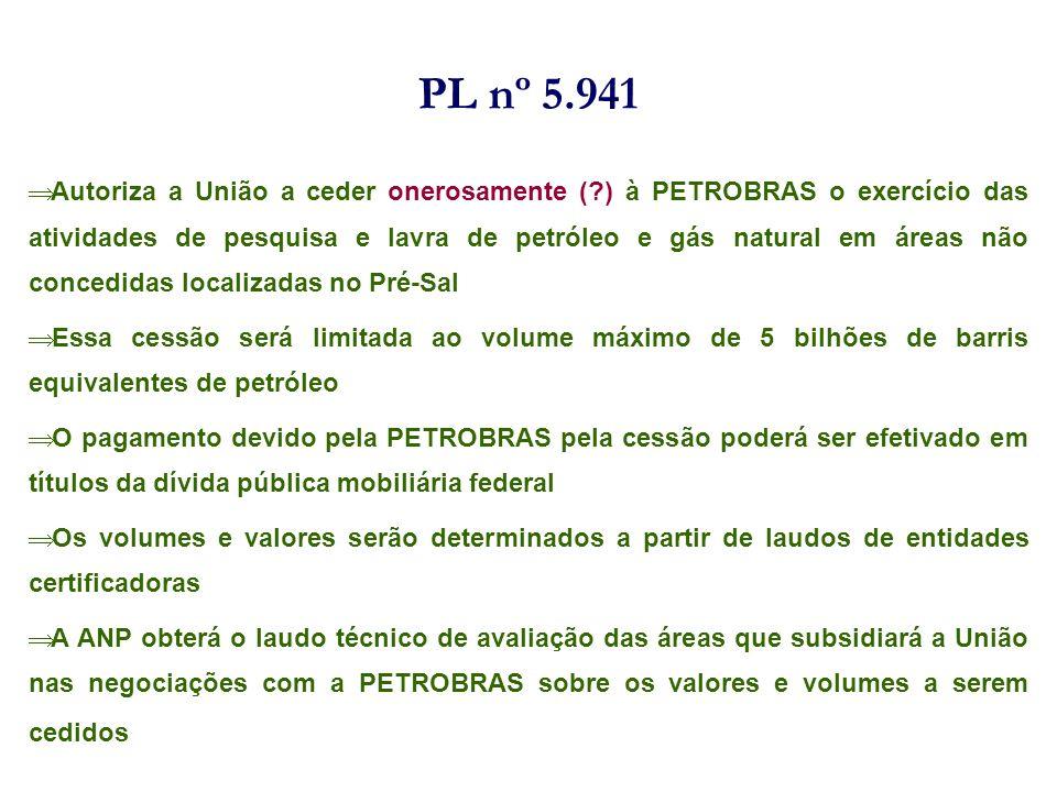 PL nº 5.941 Autoriza a União a ceder onerosamente (?) à PETROBRAS o exercício das atividades de pesquisa e lavra de petróleo e gás natural em áreas nã