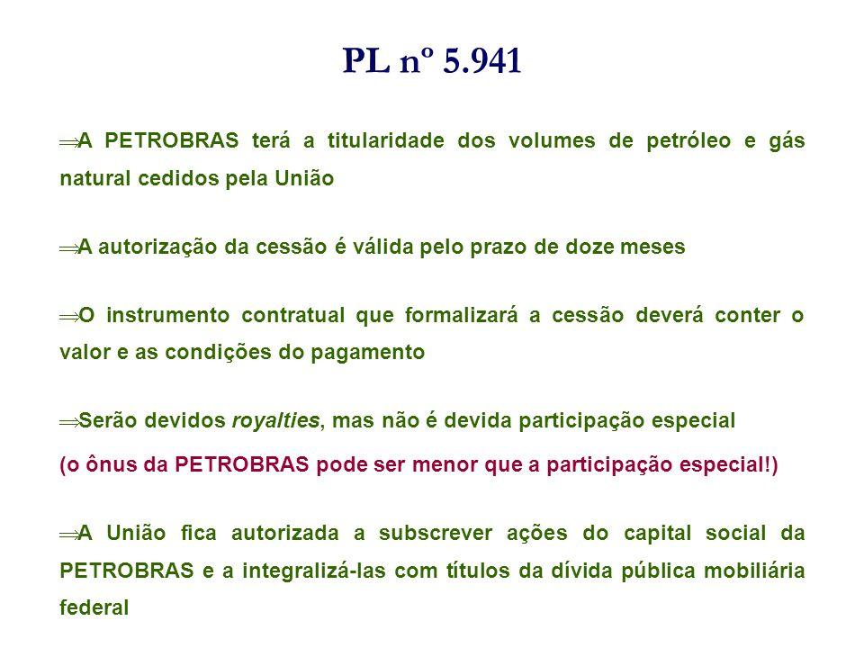 PL nº 5.941 A PETROBRAS terá a titularidade dos volumes de petróleo e gás natural cedidos pela União A autorização da cessão é válida pelo prazo de do