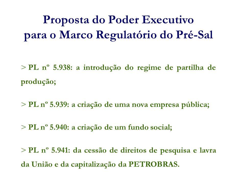 Proposta do Poder Executivo para o Marco Regulatório do Pré-Sal > PL nº 5.938: a introdução do regime de partilha de produção; > PL nº 5.939: a criaçã