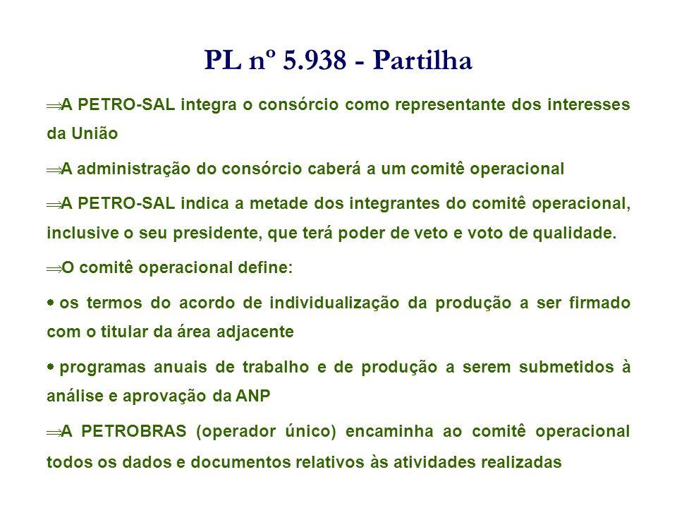 PL nº 5.938 - Partilha A PETRO-SAL integra o consórcio como representante dos interesses da União A administração do consórcio caberá a um comitê oper