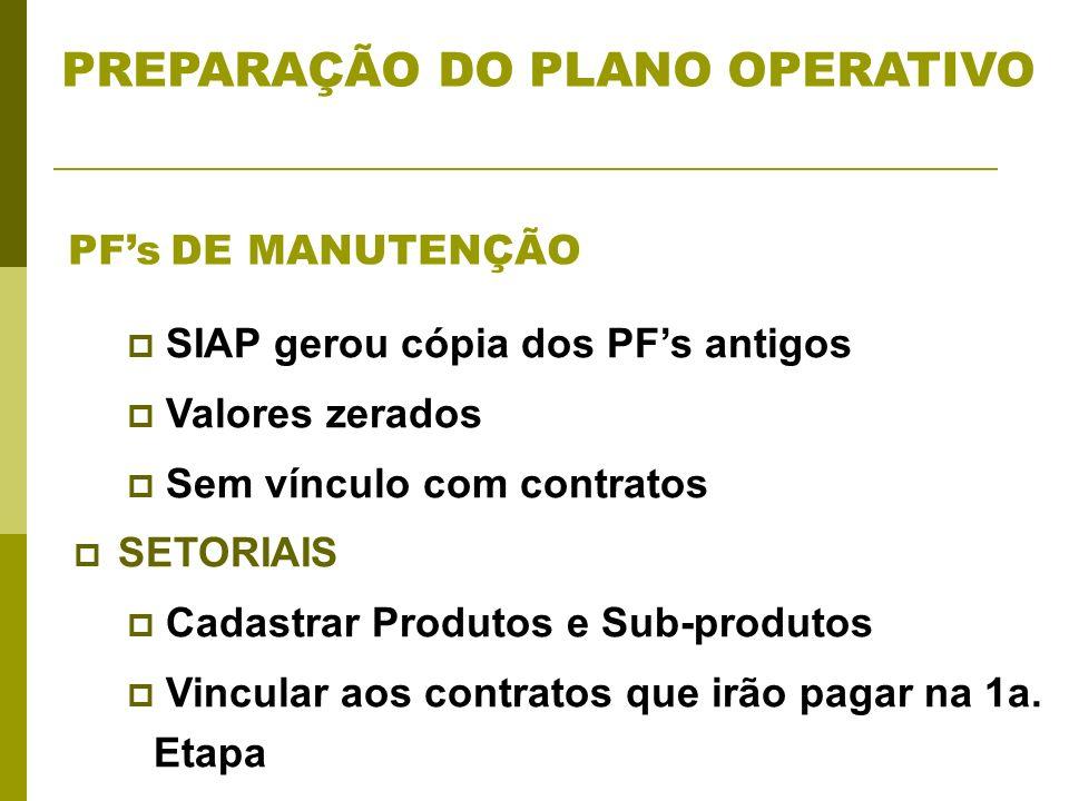 SIAP gerou cópia dos PFs antigos Valores zerados Sem vínculo com contratos SETORIAIS Cadastrar Produtos e Sub-produtos Vincular aos contratos que irão pagar na 1a.