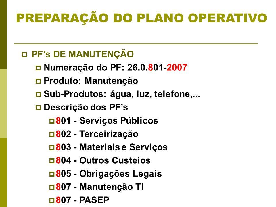 PFs DE MANUTENÇÃO Numeração do PF: 26.0.801-2007 Produto: Manutenção Sub-Produtos: água, luz, telefone,... Descrição dos PFs 801 - Serviços Públicos 8