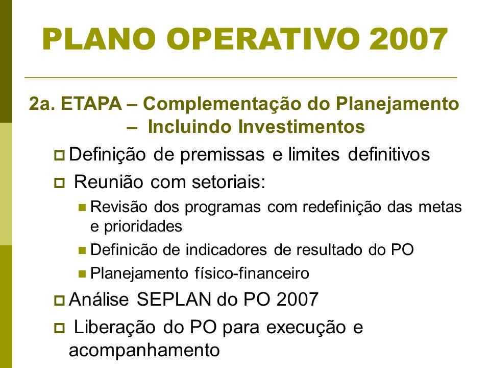 2a. ETAPA – Complementação do Planejamento – Incluindo Investimentos Definição de premissas e limites definitivos Reunião com setoriais: Revisão dos p