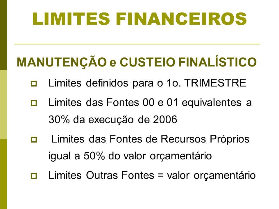 LIMITES FINANCEIROS MANUTENÇÃO e CUSTEIO FINALÍSTICO Limites definidos para o 1o. TRIMESTRE Limites das Fontes 00 e 01 equivalentes a 30% da execução
