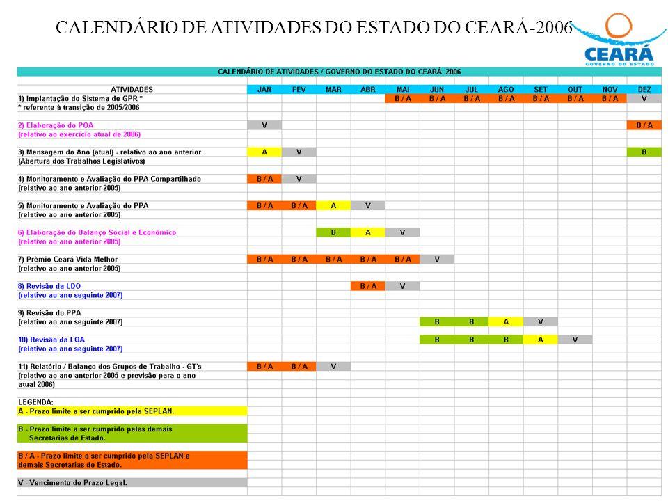 CALENDÁRIO DE ATIVIDADES DO ESTADO DO CEARÁ-2006
