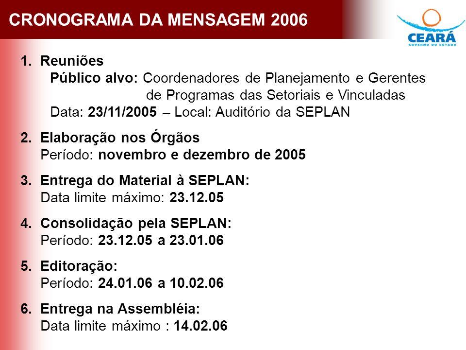 CRONOGRAMA DA MENSAGEM 2006 1.Reuniões Público alvo: Coordenadores de Planejamento e Gerentes de Programas das Setoriais e Vinculadas Data: 23/11/2005 – Local: Auditório da SEPLAN 2.Elaboração nos Órgãos Período: novembro e dezembro de 2005 3.Entrega do Material à SEPLAN: Data limite máximo: 23.12.05 4.Consolidação pela SEPLAN: Período: 23.12.05 a 23.01.06 5.Editoração: Período: 24.01.06 a 10.02.06 6.Entrega na Assembléia: Data limite máximo : 14.02.06