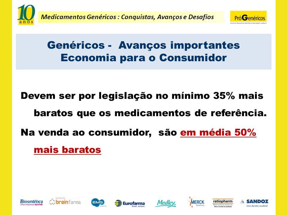 Devem ser por legislação no mínimo 35% mais baratos que os medicamentos de referência. Na venda ao consumidor, são em média 50% mais baratos Genéricos