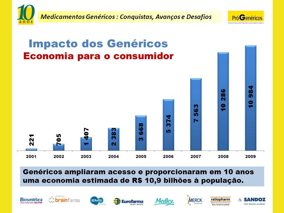 Medicamentos Genéricos : Conquistas, Avanços e Desafios Genéricos ampliaram acesso e proporcionaram em 10 anos uma economia estimada de R$ 10,9 bilhõe