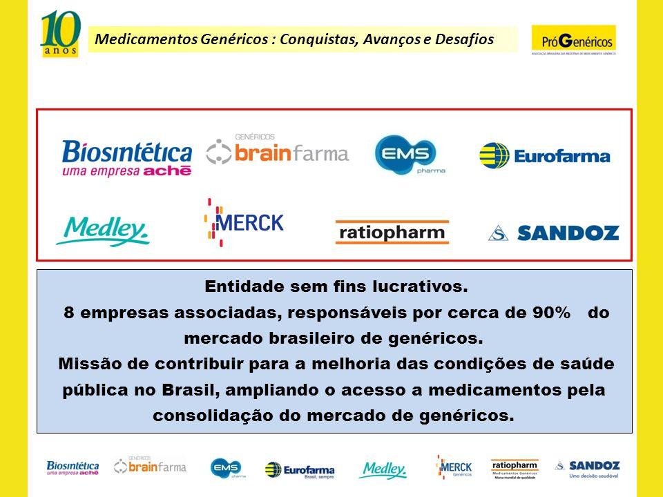 Medicamentos Genéricos : Conquistas, Avanços e Desafios Entidade sem fins lucrativos. 8 empresas associadas, responsáveis por cerca de 90% do mercado