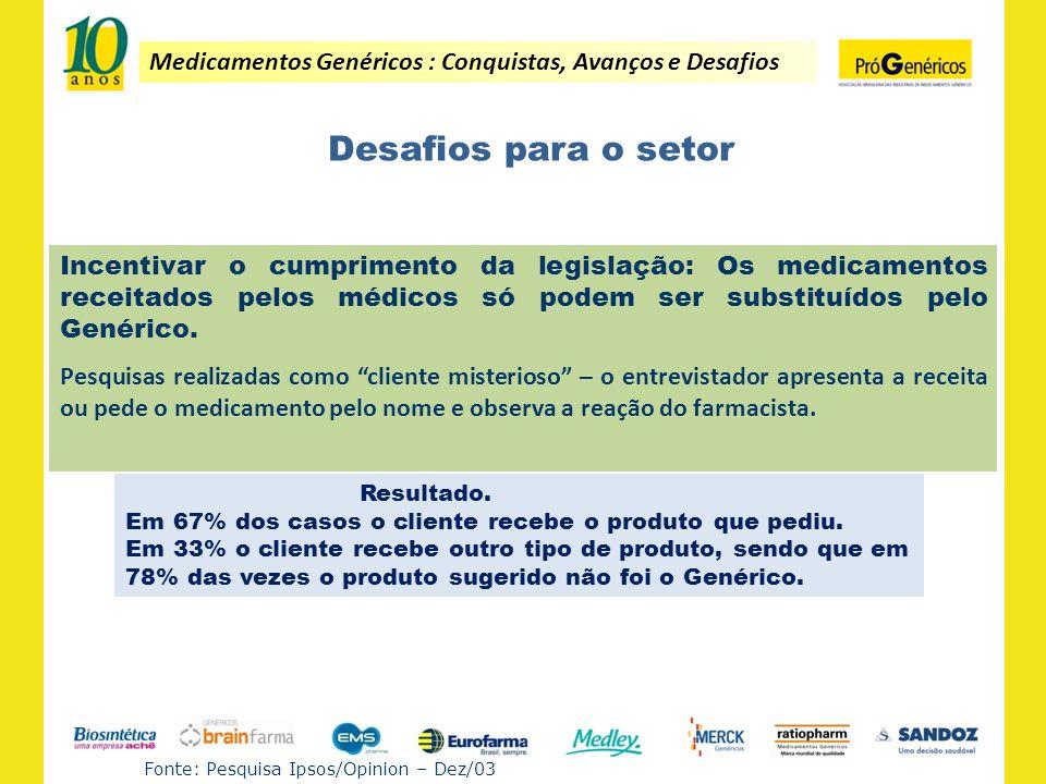 Medicamentos Genéricos : Conquistas, Avanços e Desafios Desafios para o setor Incentivar o cumprimento da legislação: Os medicamentos receitados pelos