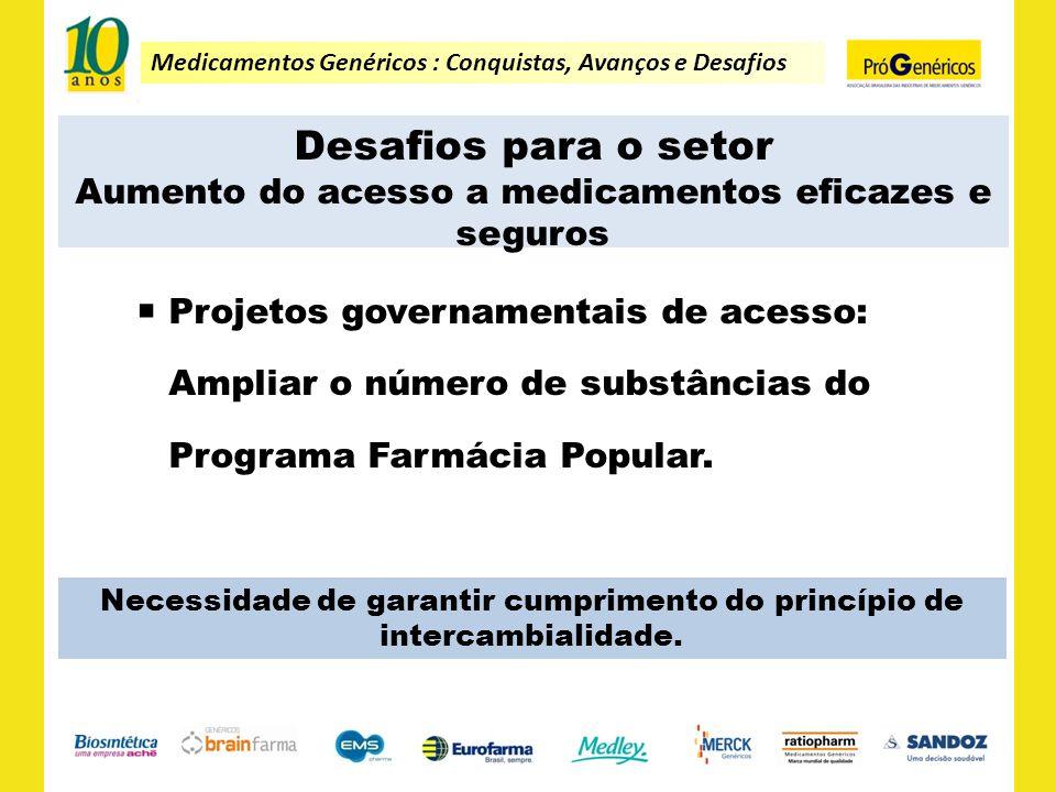 Medicamentos Genéricos : Conquistas, Avanços e Desafios Projetos governamentais de acesso: Ampliar o número de substâncias do Programa Farmácia Popula