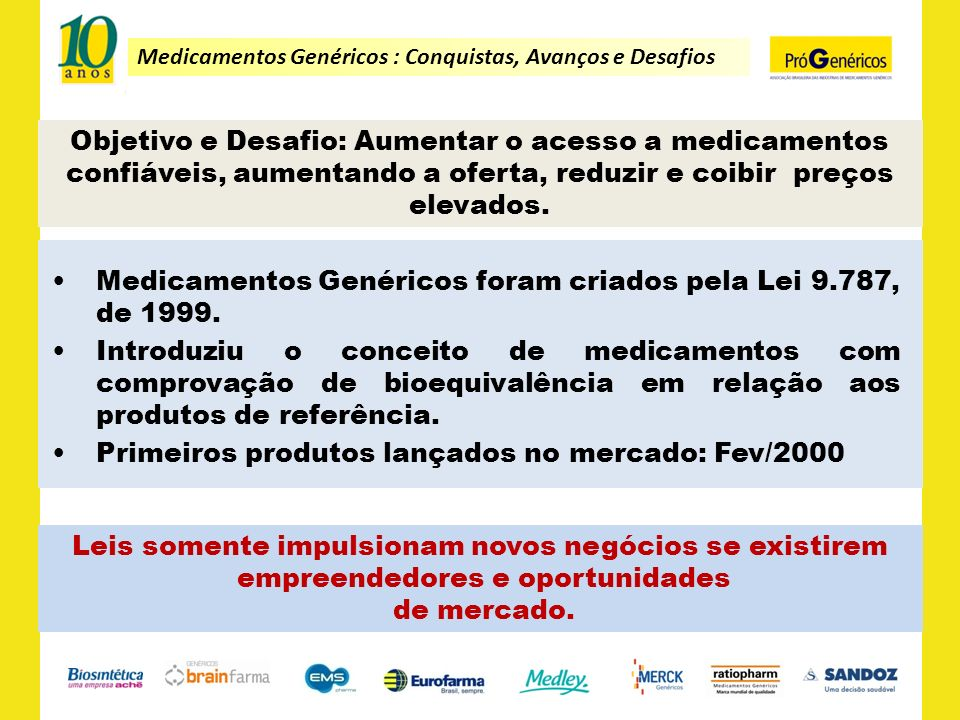 Medicamentos Genéricos : Conquistas, Avanços e Desafios Fonte: Empresas Associadas – Pró Genéricos Natureza dos investimentos US$ 170 milhões para produção de genéricos US$ 170 milhões para produção de genéricos(1999-2004) Previsão de investimentos até 2010 = US$ 354 milhões Testes de Bioequivalência e Equivalência Farmacêutica Adequação para Certificação de Boas Práticas de Fabricação Desenvolvimento de novos genéricos Ampliação da capacidade produtiva
