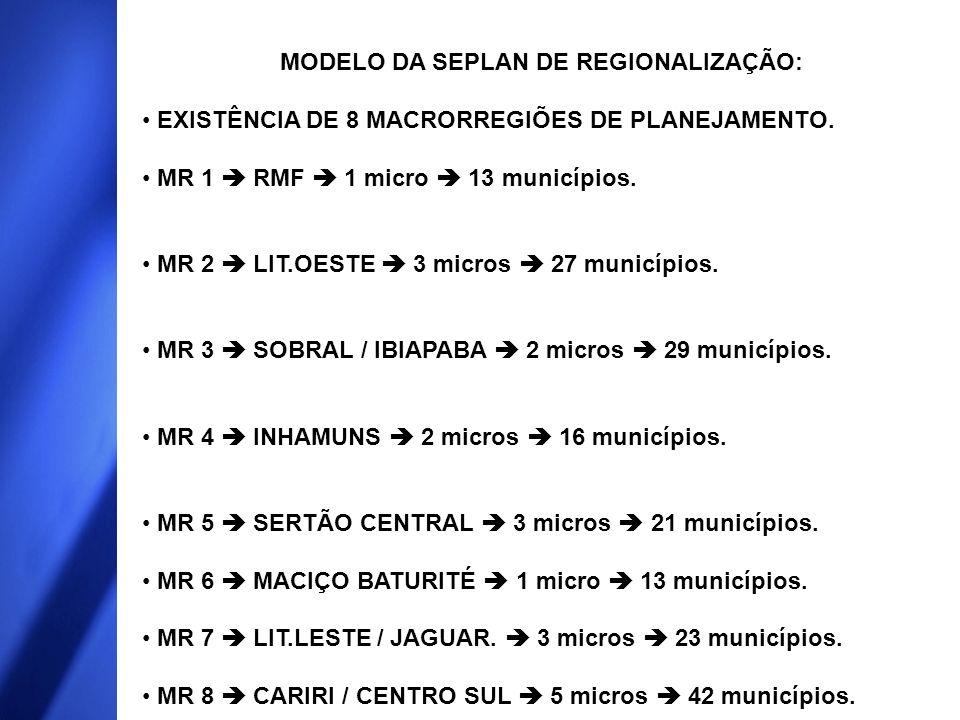MODELO DA SEPLAN DE REGIONALIZAÇÃO: EXISTÊNCIA DE 8 MACRORREGIÕES DE PLANEJAMENTO. MR 1 RMF 1 micro 13 municípios. MR 2 LIT.OESTE 3 micros 27 municípi
