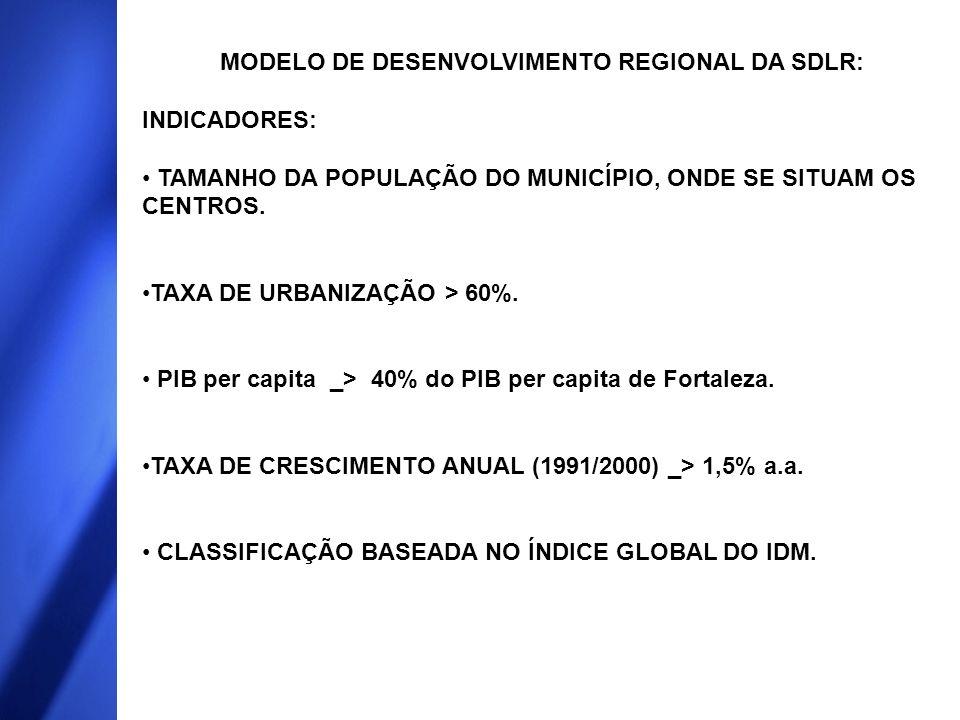 MODELO DE DESENVOLVIMENTO REGIONAL DA SDLR: INDICADORES: TAMANHO DA POPULAÇÃO DO MUNICÍPIO, ONDE SE SITUAM OS CENTROS. TAXA DE URBANIZAÇÃO > 60%. PIB