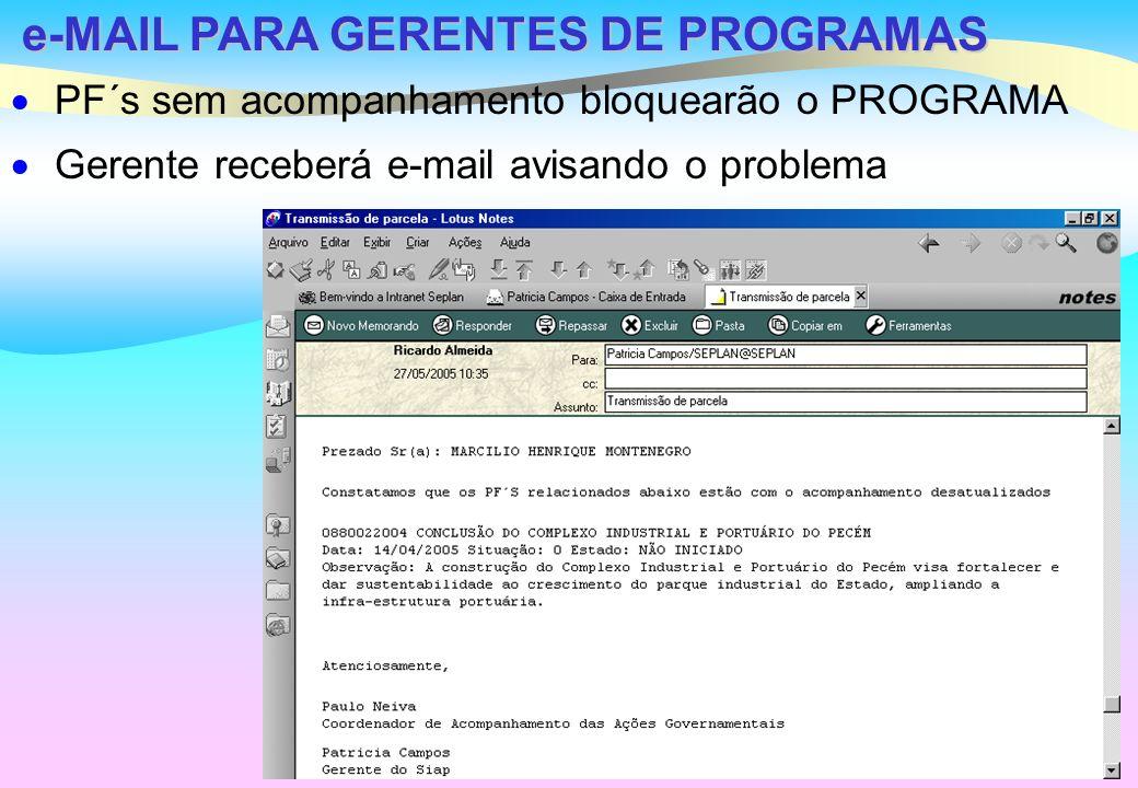 e-MAIL PARA GERENTES DE PROGRAMAS PF´s sem acompanhamento bloquearão o PROGRAMA Gerente receberá e-mail avisando o problema