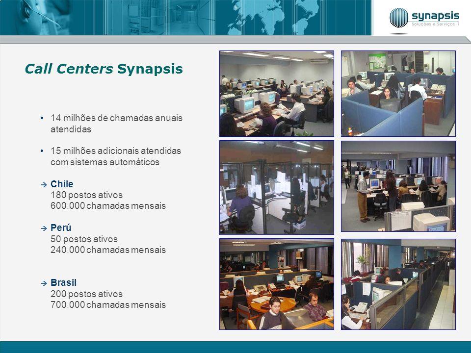 14 milhões de chamadas anuais atendidas 15 milhões adicionais atendidas com sistemas automáticos Chile 180 postos ativos 600.000 chamadas mensais Perú