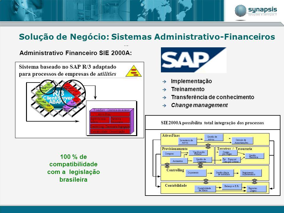 Administrativo Financeiro SIE 2000A: Solução de Negócio: Sistemas Administrativo-Financeiros SIE2000A possibilita total integração dos processos Provi