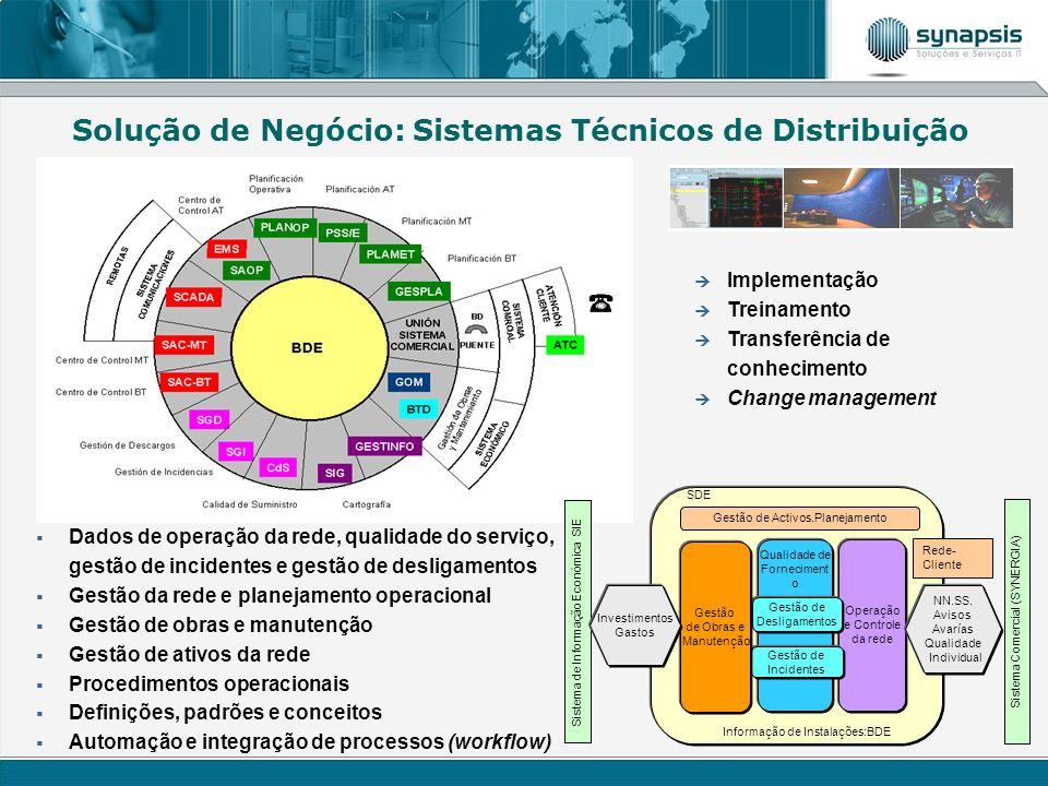 Qualidade de Forneciment o Operação e Controle da rede Gestão de Incidentes Sistema de Informação Económica SIE Gestão de Desligamentos Informação de