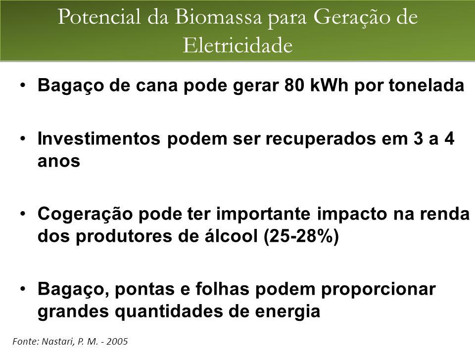 Bagaço de cana pode gerar 80 kWh por tonelada Investimentos podem ser recuperados em 3 a 4 anos Cogeração pode ter importante impacto na renda dos produtores de álcool (25-28%) Bagaço, pontas e folhas podem proporcionar grandes quantidades de energia Fonte: Nastari, P.