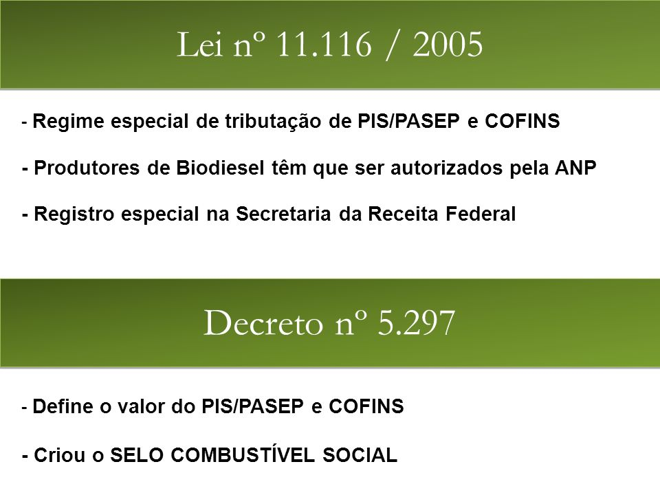 - Regime especial de tributação de PIS/PASEP e COFINS - Produtores de Biodiesel têm que ser autorizados pela ANP - Registro especial na Secretaria da Receita Federal - Define o valor do PIS/PASEP e COFINS - Criou o SELO COMBUSTÍVEL SOCIAL Lei nº 11.116 / 2005 Decreto nº 5.297