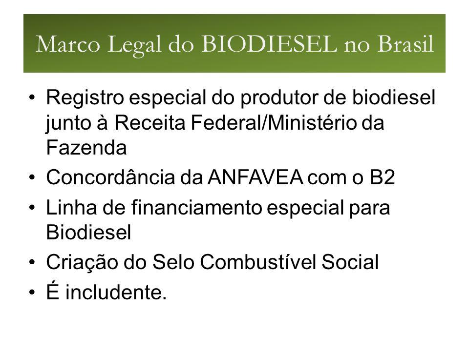 Marco Legal do BIODIESEL no Brasil Registro especial do produtor de biodiesel junto à Receita Federal/Ministério da Fazenda Concordância da ANFAVEA com o B2 Linha de financiamento especial para Biodiesel Criação do Selo Combustível Social É includente.