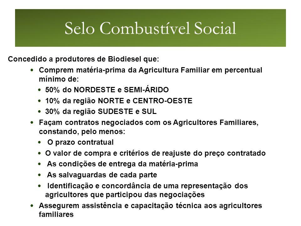 Selo Combustível Social Concedido a produtores de Biodiesel que: Comprem matéria-prima da Agricultura Familiar em percentual mínimo de: 50% do NORDESTE e SEMI-ÁRIDO 10% da região NORTE e CENTRO-OESTE 30% da região SUDESTE e SUL Façam contratos negociados com os Agricultores Familiares, constando, pelo menos: O prazo contratual O valor de compra e critérios de reajuste do preço contratado As condições de entrega da matéria-prima As salvaguardas de cada parte Identificação e concordância de uma representação dos agricultores que participou das negociações Assegurem assistência e capacitação técnica aos agricultores familiares