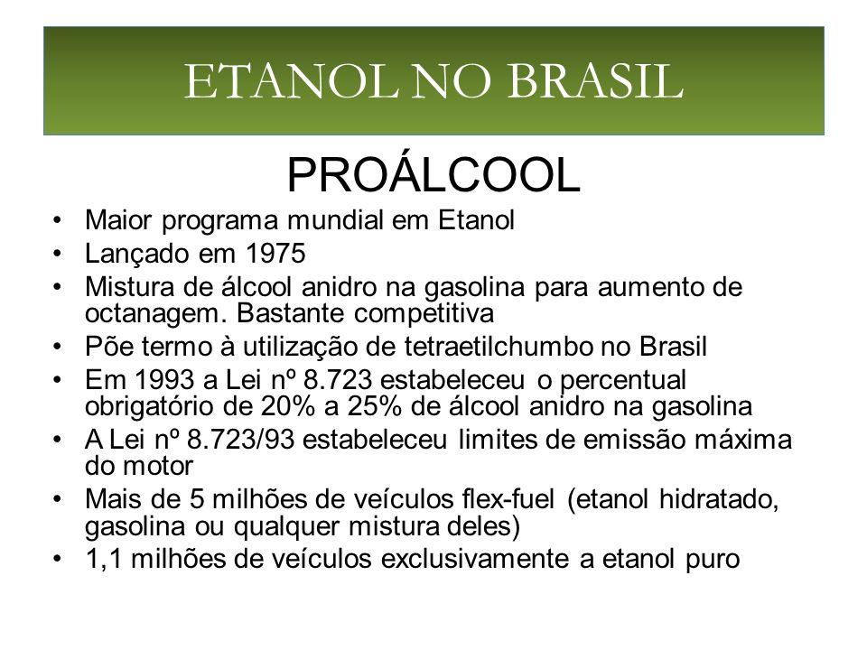 ETANOL NO BRASIL PROÁLCOOL Maior programa mundial em Etanol Lançado em 1975 Mistura de álcool anidro na gasolina para aumento de octanagem.