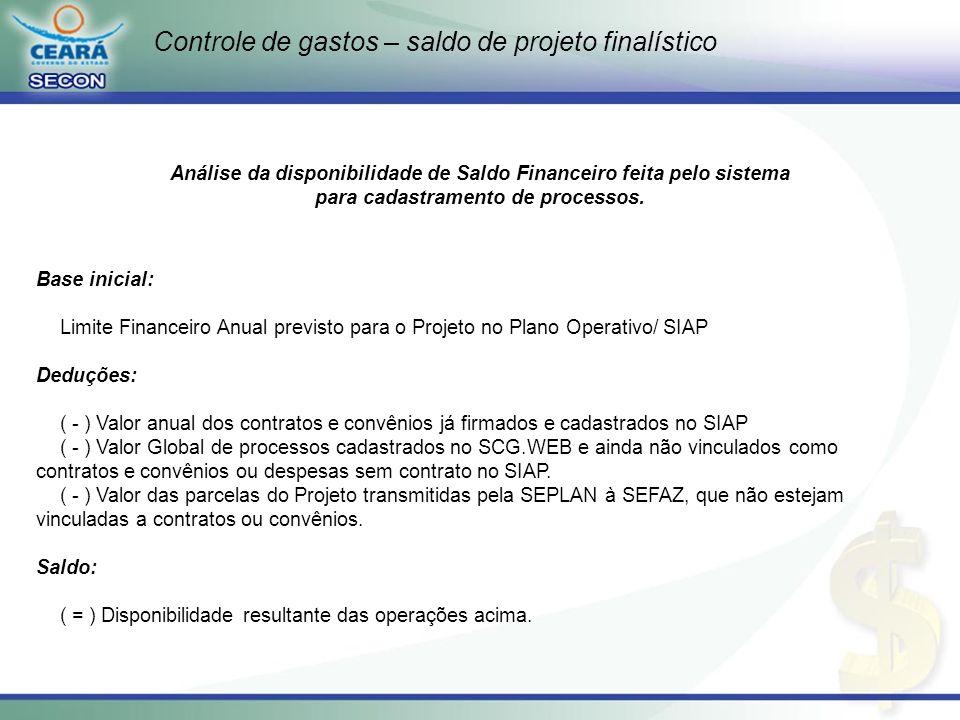 Análise da disponibilidade de Saldo Financeiro feita pelo sistema para cadastramento de processos. Base inicial: Limite Financeiro Anual previsto para