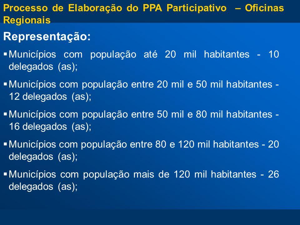 Representação: Municípios com população até 20 mil habitantes - 10 delegados (as); Municípios com população entre 20 mil e 50 mil habitantes - 12 dele