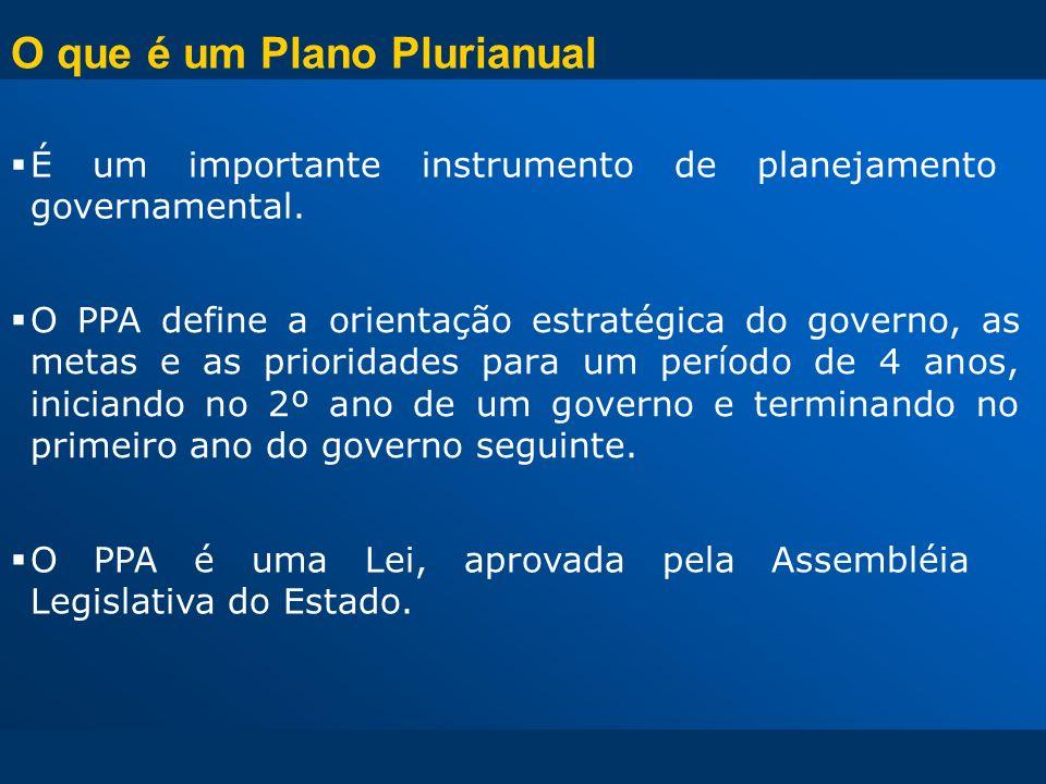 O que é um Plano Plurianual É um importante instrumento de planejamento governamental. O PPA define a orientação estratégica do governo, as metas e as