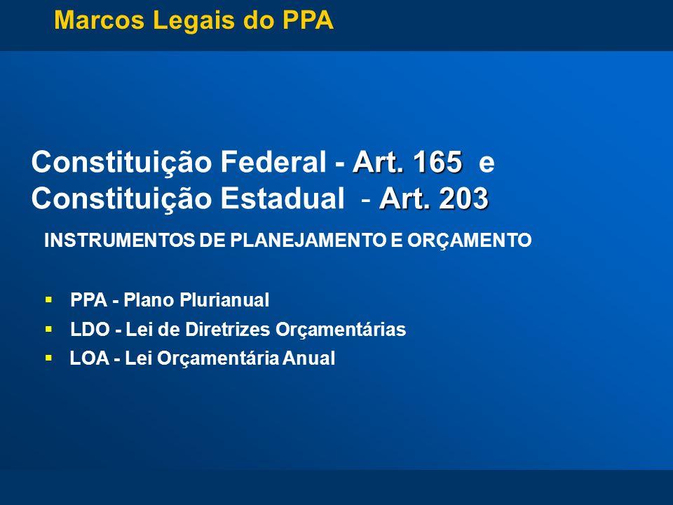 Art. 165 Art. 203 Constituição Federal - Art. 165 e Constituição Estadual - Art. 203 INSTRUMENTOS DE PLANEJAMENTO E ORÇAMENTO PPA - Plano Plurianual L
