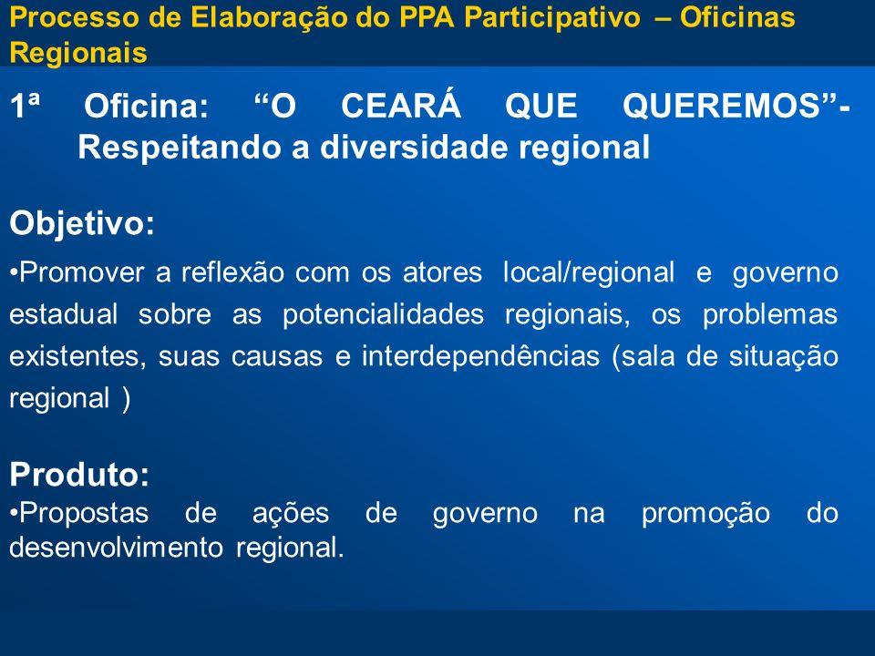 1ª Oficina: O CEARÁ QUE QUEREMOS- Respeitando a diversidade regional Objetivo: Processo de Elaboração do PPA Participativo – Oficinas Regionais Promov