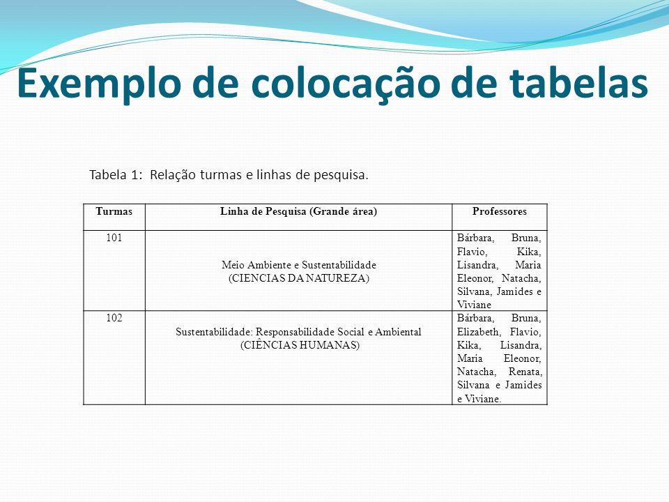 Exemplo de colocação de tabelas TurmasLinha de Pesquisa (Grande área)Professores 101 Meio Ambiente e Sustentabilidade (CIENCIAS DA NATUREZA) Bárbara,