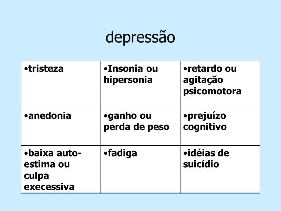 depressão tristezaInsonia ou hipersonia retardo ou agitação psicomotora anedoniaganho ou perda de peso prejuízo cognitivo baixa auto- estima ou culpa