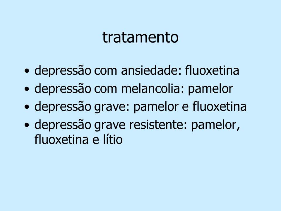tratamento depressão com ansiedade: fluoxetina depressão com melancolia: pamelor depressão grave: pamelor e fluoxetina depressão grave resistente: pam