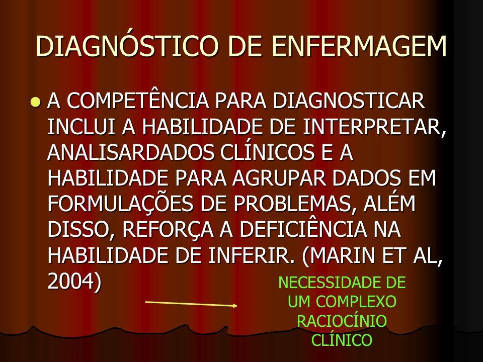 DIAGNÓSTICO DE ENFERMAGEM A COMPETÊNCIA PARA DIAGNOSTICAR INCLUI A HABILIDADE DE INTERPRETAR, ANALISARDADOS CLÍNICOS E A HABILIDADE PARA AGRUPAR DADOS EM FORMULAÇÕES DE PROBLEMAS, ALÉM DISSO, REFORÇA A DEFICIÊNCIA NA HABILIDADE DE INFERIR.