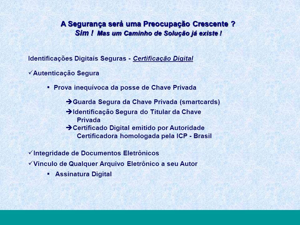 TELECOM USERS FORUM2005 Inovar Valorizando Processos, Pessoas e Tecnologias Identificações Digitais Seguras - Certificação Digital Autenticação Segura Prova inequívoca da posse de Chave Privada Guarda Segura da Chave Privada (smartcards) Identificação Segura do Titular da Chave Privada Certificado Digital emitido por Autoridade Certificadora homologada pela ICP - Brasil Integridade de Documentos Eletrônicos Vinculo de Qualquer Arquivo Eletrônico a seu Autor Assinatura Digital A Segurança será uma Preocupação Crescente .