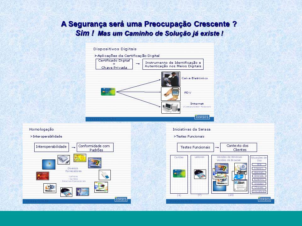 TELECOM USERS FORUM2005 Inovar Valorizando Processos, Pessoas e Tecnologias A Segurança será uma Preocupação Crescente .