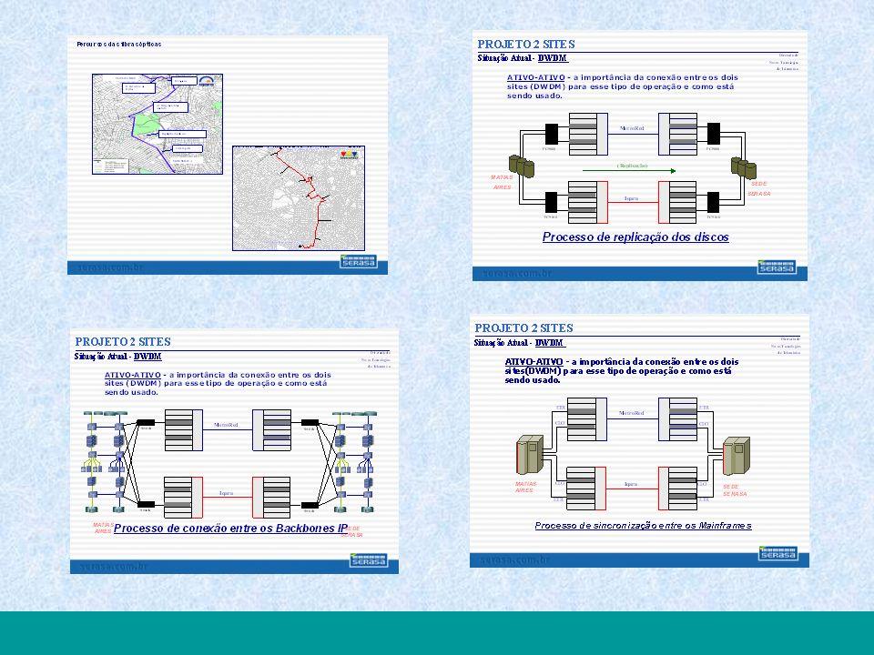 TELECOM USERS FORUM2005 Inovar Valorizando Processos, Pessoas e Tecnologias