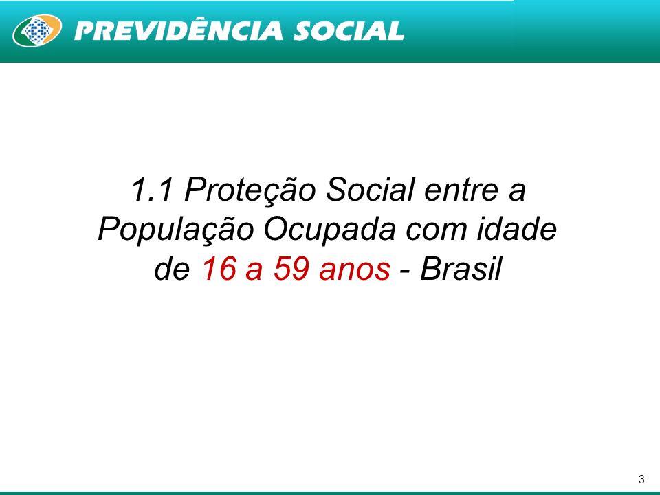 14 Proteção Social segundo Grandes Regiões - 2011 (Inclusive Área Rural da Região Norte) Proporção de Trabalhadores Ocupados (A) e Desprotegidos com Capacidade Contributiva (B) - 2011 - Fonte: PNAD/IBGE – 2011.