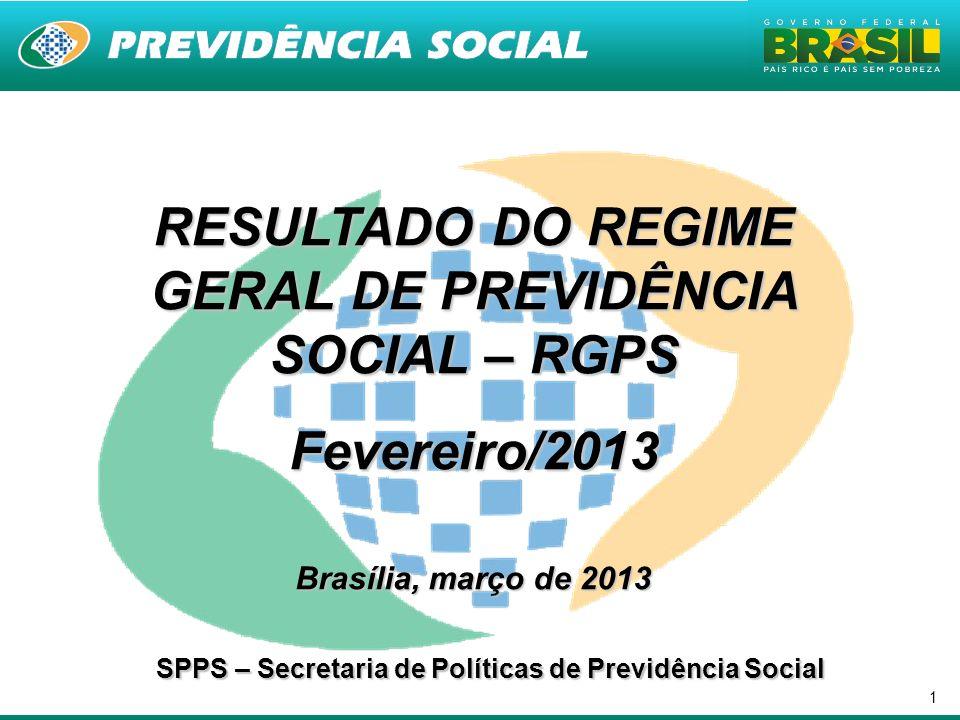 1 RESULTADO DO REGIME GERAL DE PREVIDÊNCIA SOCIAL – RGPS Fevereiro/2013 Brasília, março de 2013 SPPS – Secretaria de Políticas de Previdência Social