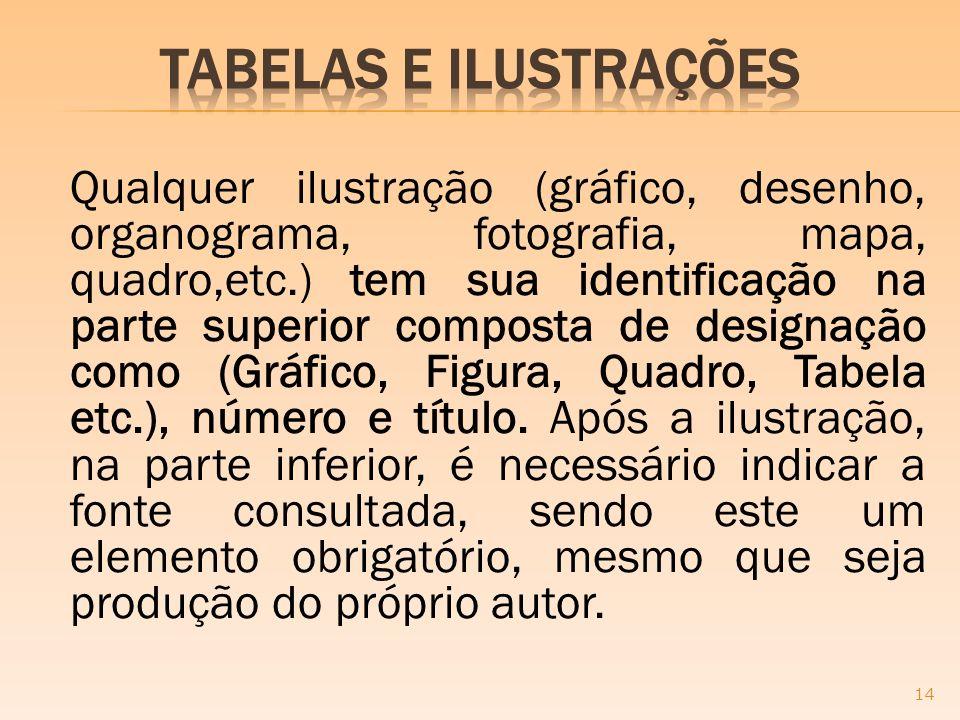 Qualquer ilustração (gráfico, desenho, organograma, fotografia, mapa, quadro,etc.) tem sua identificação na parte superior composta de designação como