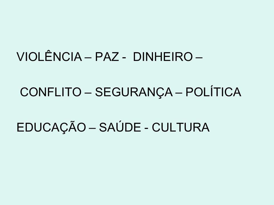 VIOLÊNCIA – PAZ - DINHEIRO – CONFLITO – SEGURANÇA – POLÍTICA EDUCAÇÃO – SAÚDE - CULTURA