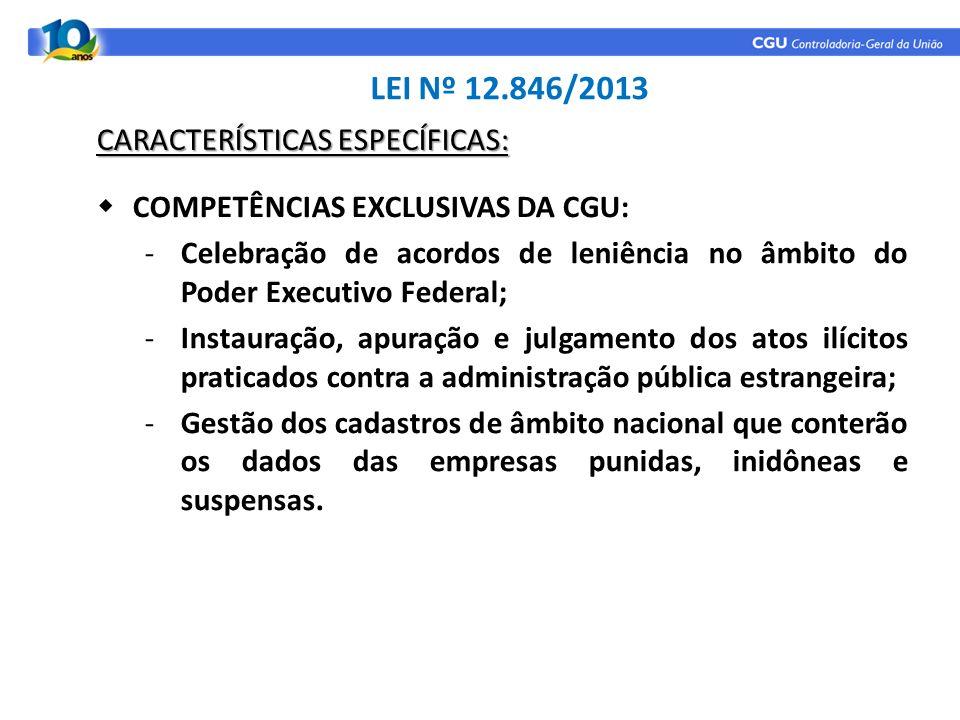 COMPETÊNCIAS EXCLUSIVAS DA CGU: -Celebração de acordos de leniência no âmbito do Poder Executivo Federal; -Instauração, apuração e julgamento dos atos