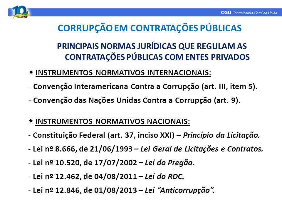 INSTRUMENTOS NORMATIVOS INTERNACIONAIS: - Convenção Interamericana Contra a Corrupção (art. III, item 5). - Convenção das Nações Unidas Contra a Corru