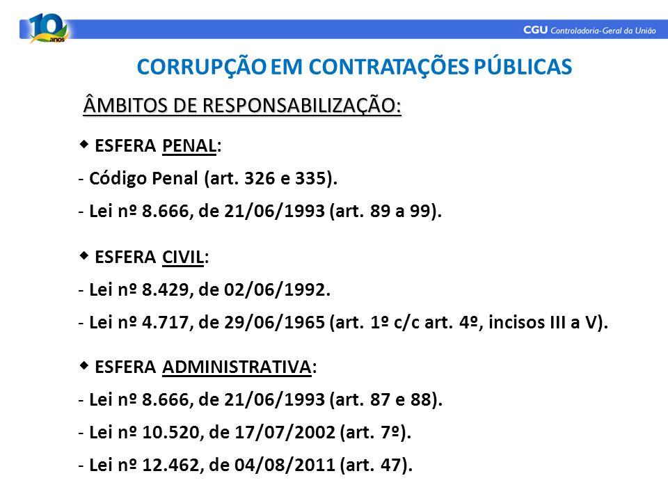 CORRUPÇÃO EM CONTRATAÇÕES PÚBLICAS ESFERA PENAL: - Código Penal (art. 326 e 335). - Lei nº 8.666, de 21/06/1993 (art. 89 a 99). ESFERA CIVIL: - Lei nº