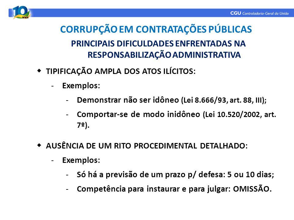 CORRUPÇÃO EM CONTRATAÇÕES PÚBLICAS PRINCIPAIS DIFICULDADES ENFRENTADAS NA RESPONSABILIZAÇÃO ADMINISTRATIVA INEXISTÊNCIA DE CRITÉRIOS PARA DOSIMETRIA DO TIPO E DA EXTENSÃO DA SANÇÃO A SER APLICADA: -Exemplos: -Não há requisitos para distinguir quando se deve aplicar a suspensão ou a declaração de inidoneidade; -Dúvidas quanto ao alcance dos efeitos da sanção.