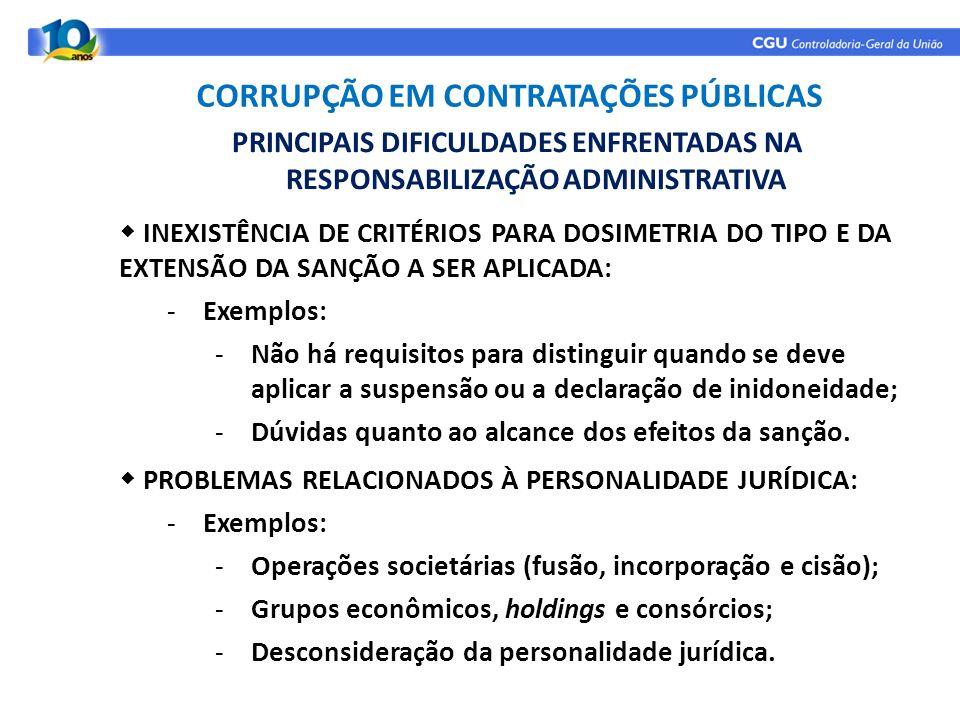 CORRUPÇÃO EM CONTRATAÇÕES PÚBLICAS PRINCIPAIS DIFICULDADES ENFRENTADAS NA RESPONSABILIZAÇÃO ADMINISTRATIVA INEXISTÊNCIA DE CRITÉRIOS PARA DOSIMETRIA D